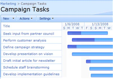 sharepoint issue tracking template use lists to manage projects on a team site sharepoint
