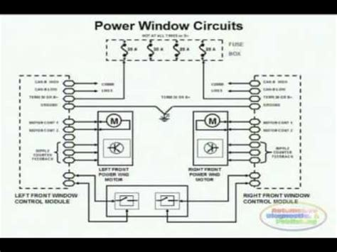 electrical wiring hqdefault lincoln aviator window