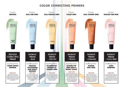 what color concealer color corrector makeup how to mugeek vidalondon