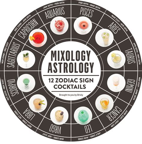 astrology sign best cocktail for your zodiac sign 2016 cocktails by