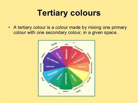 how are colors made plimary secondary and tertiary colours