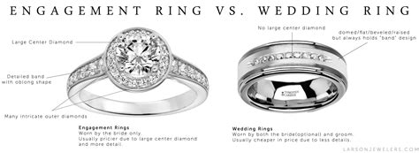 wedding ring  engagement ring whats  difference