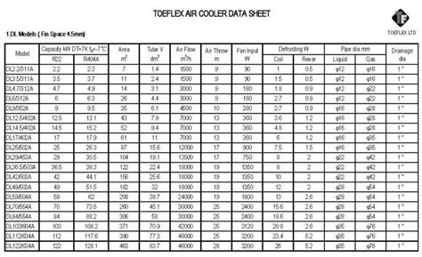 temp駻ature chambre froide vendre chambre froide 233 vaporateur pi 232 ces de rechange de