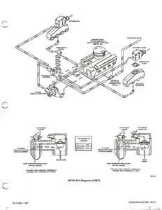 mxz 800 wiring diagram mxz wiring diagram exles