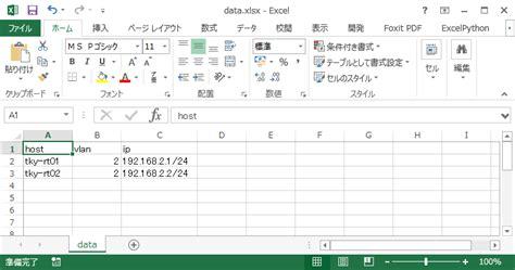 python標準のstring templateを用いたcisco config作成スクリプト 技術メモ