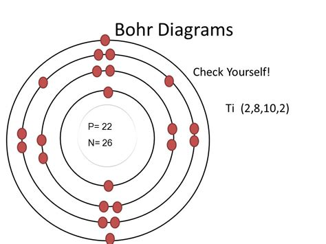 bohr diagrams diagram of the number protons neutrons and electrons