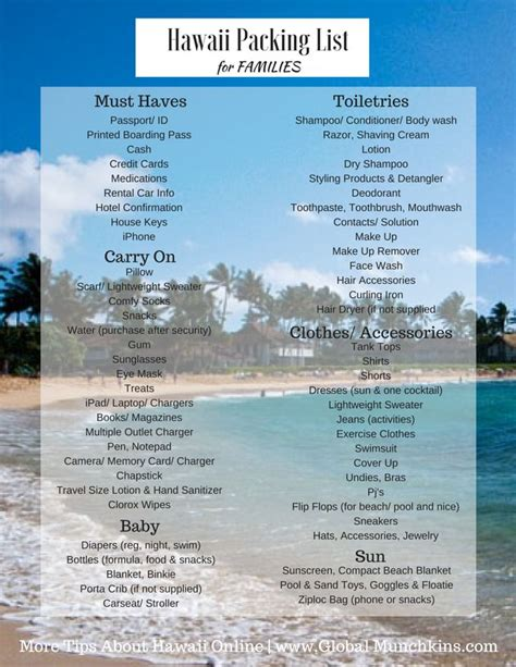 1000 Ideas About Packing List Template On Pinterest Itinerary Planner Vacation Packing Hawaii Vacation Itinerary Template