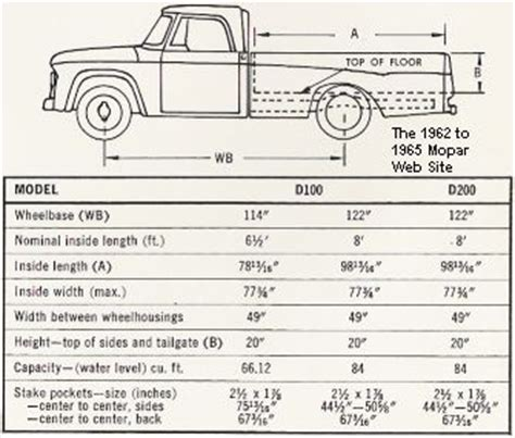 Truck Bed Dimensions by Chevy Truck Bed Dimensions Roole
