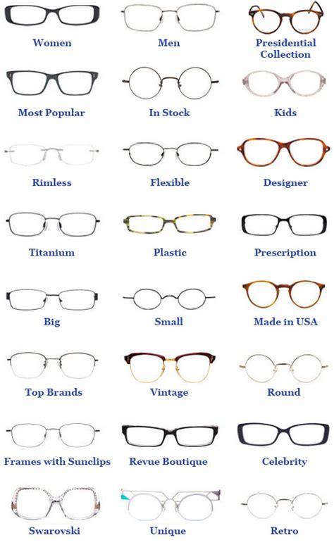 types of eyeglass lenses