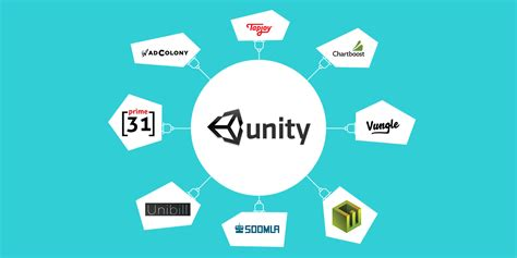 unity ads layout resources not found top unity monetization plugins 2014 update