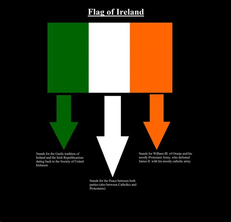 what do colors ireland flag meaning of ireland flag flag images