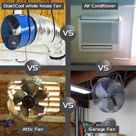 whole house fan co how quietcool whole house fans compare to other solutions