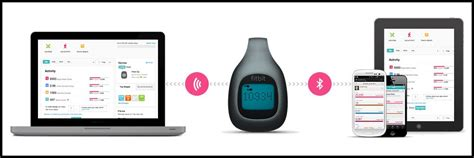 reset fitbit online account the a z guide of reset fitbit charge hr complete guide