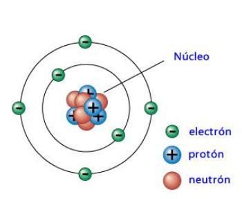 Definition Of Proton by Proton