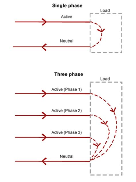 single phase to three phase transformer diagram seen s insights