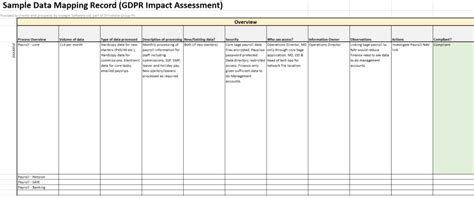 Unsure About How To Map Your Data For Gdpr Here Are Several Templates To Get Started Data Gdpr Privacy Impact Assessment Template