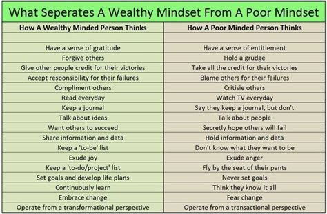 mind set go you re bigger than you books the of spending less and
