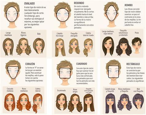 tipos de rostros que les queda el cabello corto tipos de peinados de novias las bodas de anne