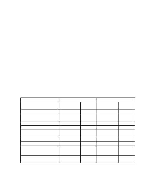 va design criteria table 3 5 tb criteria indoor design conditions