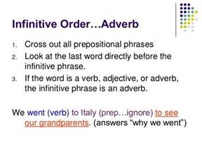 Infinity Phrases Infinitive And Infinitive Phrases Darmawan