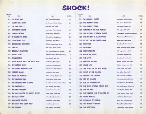 52 states of america list shock