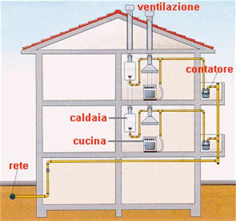 impianto gas cucina casa impianto gas