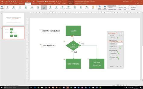 animated flowchart create a flowchart in powerpoint generic calendar template