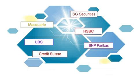 macquarie bank limited singapore branch hang seng bank limited