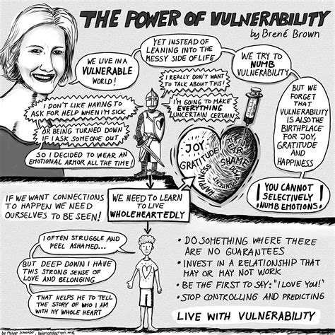 the power of vulnerability how to create a team of leaders by shifting inward books sketchnote bren 233 brown on the power of vulnerability