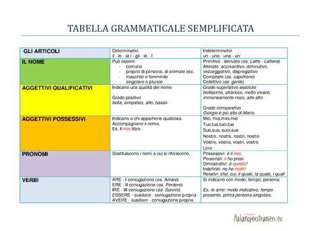 testo poetico scuola primaria classe quinta tabella dell analisi grammaticale cerca con