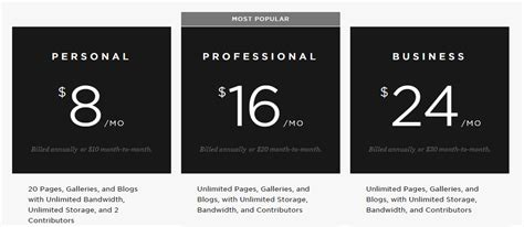 squarespace single page templates squarespace for photographers pros and cons slr lounge