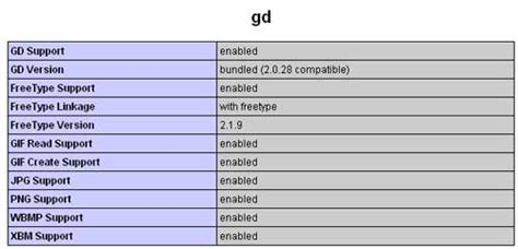 tutorial php gd gd library support enabled checking in php