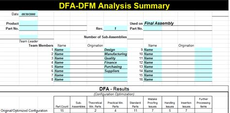 dfma template dfa dfm analysis worksheet excel