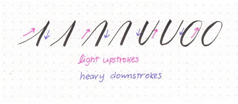 the of brush lettering a stroke by stroke guide to the practice and techniques of creative lettering and calligraphy books practice brush lettering with cursive handwriting