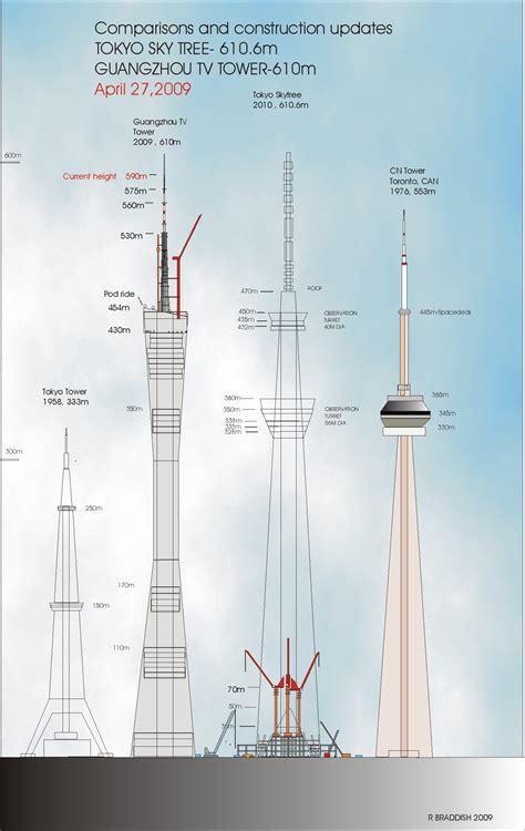 cn tower floor plan cn tower floor plan thefloors co