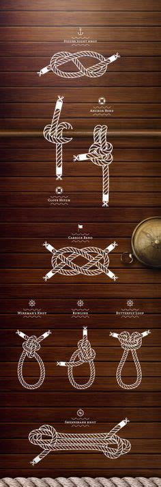 laser boat knots 1000 images about sail ship rope knots rigging on