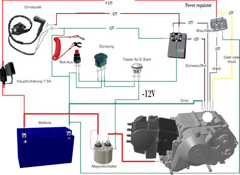 lifan pit bike wiring diagram honda clone engine wiring