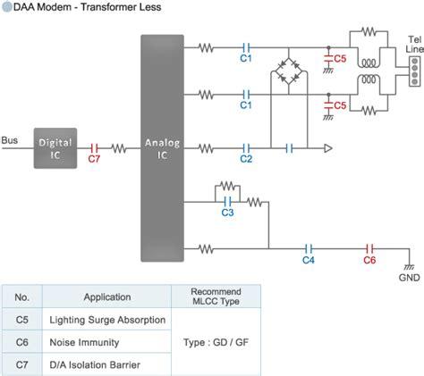 murata capacitor specifications murata capacitors search 28 images capacitors gr7 series lineup murata capacitors search by