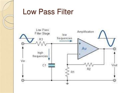 high pass filter lc circuit applications of rlc circuits
