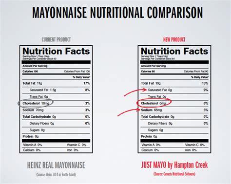 kraft light mayo nutrition facts mayonnaise nutrition label besto blog