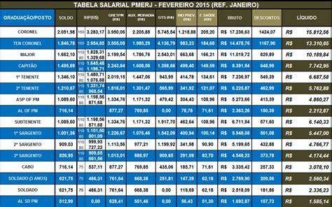 soldo fuzileiro 2016 tabela soldo exercito 2016 newhairstylesformen2014 com
