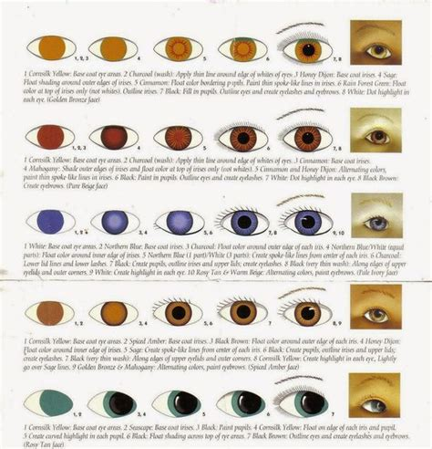 printable eye color chart mrs art doll maker tutorial painting cloth doll eyes
