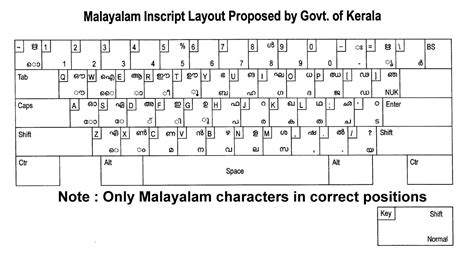 keyboard layout word free computer service online services internet