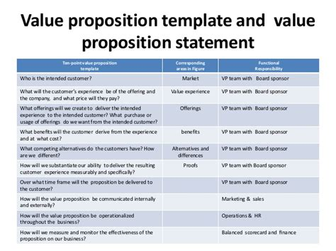 value statement exles for resumes developing and implementing value proposition marketing