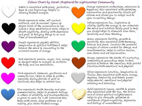 healing colors color therapy chart bunspace forum color therapy