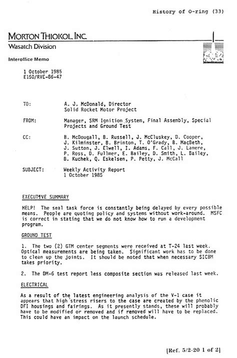 Sle Memo Question Presented best photos of interoffice memo spacing interoffice memo format interoffice memo letter