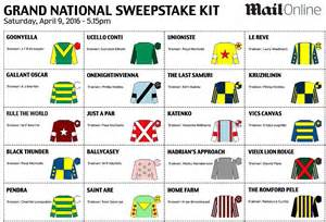 Grand National Sweepstake - grand national sweepstake your essential kit for the 2016 race daily mail online