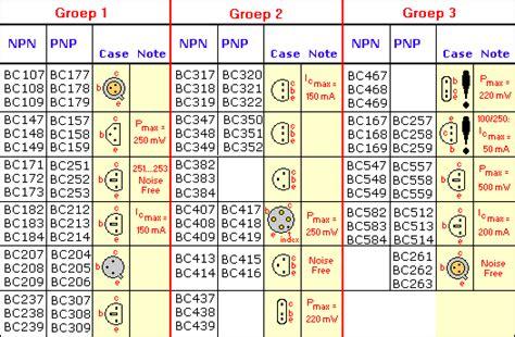 transistor bf494 equivalent de universeel toepasbare transistor tup en tun
