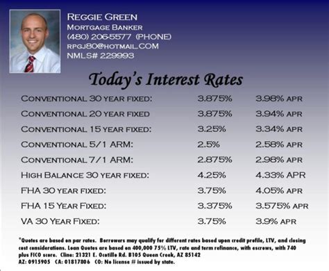 today s home interest rates 30 year fixed at 3 875 all on europe