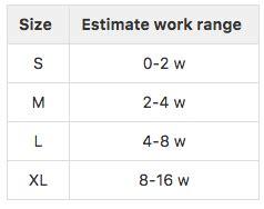 Project Estimation Through T Shirt Size Radius Engineering Medium T Shirt Sizing Estimation Template